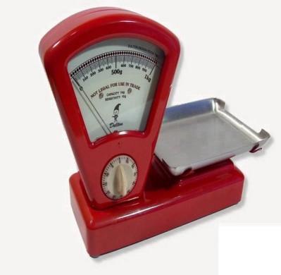 Equivalencias de pesos y medidas en cocina la cocina de for Peso de cocina